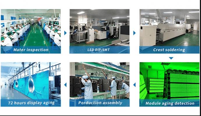 led screen factory