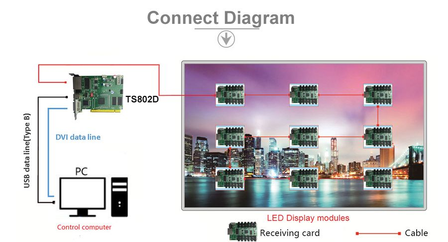 linsn led control cards 2