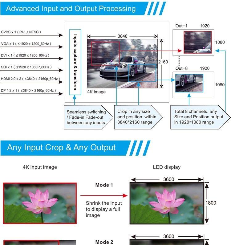 video processor 1